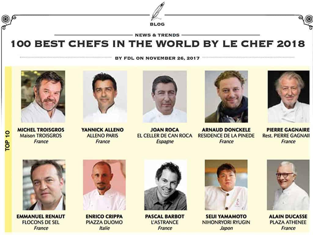 Die Top Ten der besten Köche der Welt