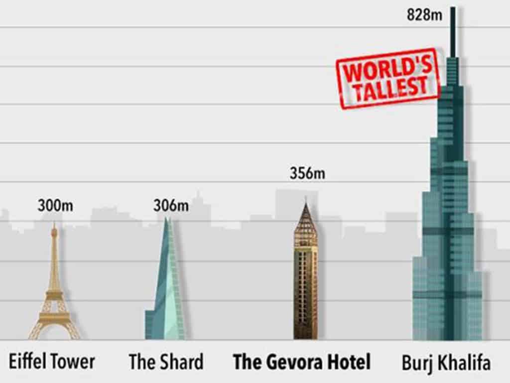 Höchstes Hotel der Welt eröffnet in Dubai