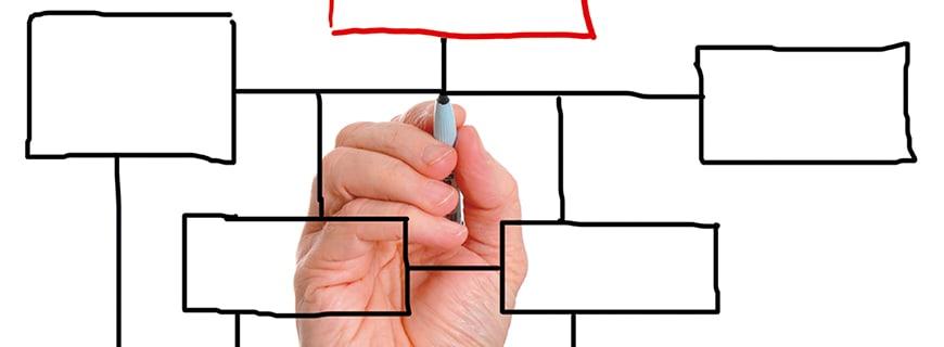 ein Strategischer Plan des beruflichen Erfolges