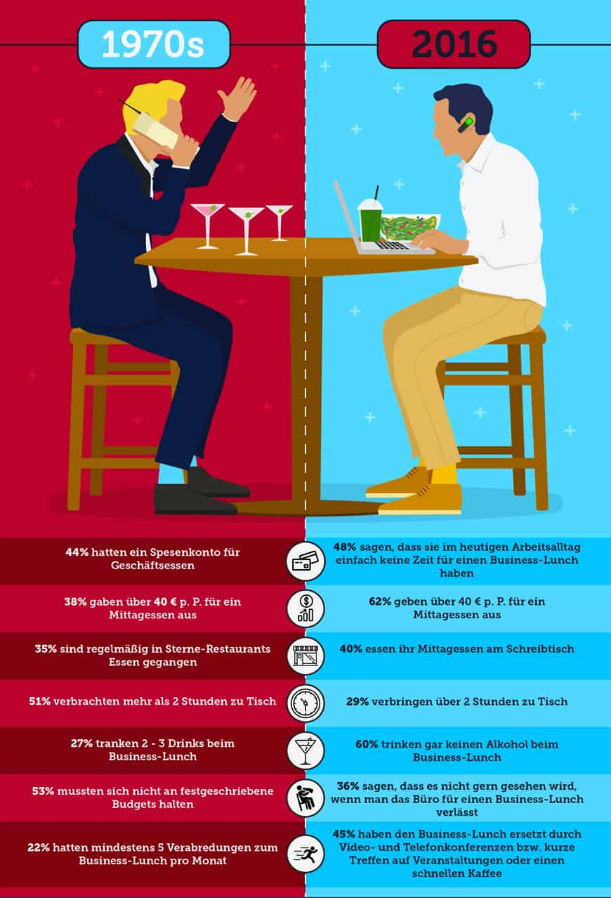 infografik_businesslunch-header