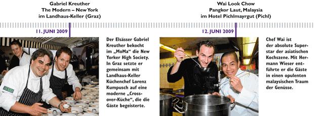 die Creme de la Creme beim größten Gourmetfestival Österreichs
