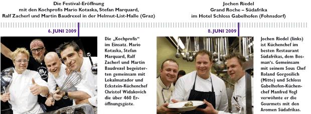 ein Genussspektakel beim größten Gourmetfestival Österreichs
