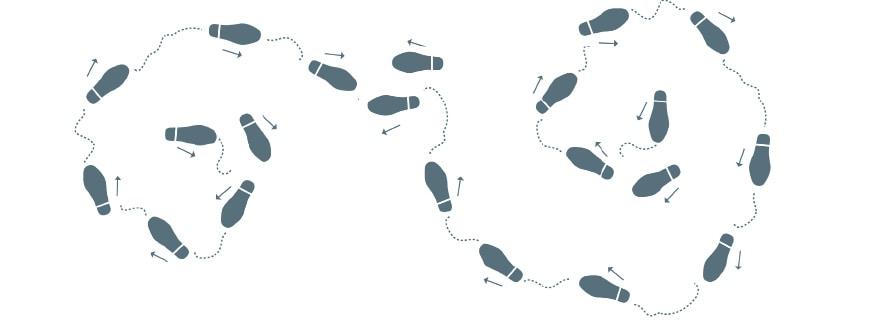 Schritt für Schritt-Zeitmanagement im Service