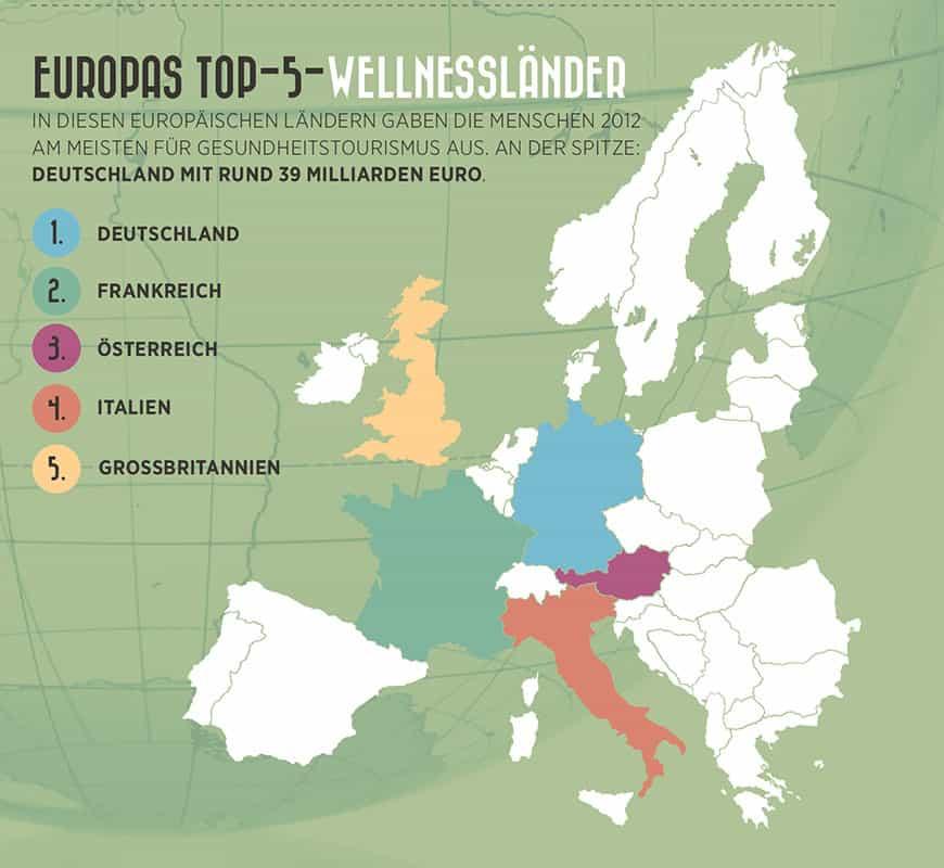 Europas Wellnessländer