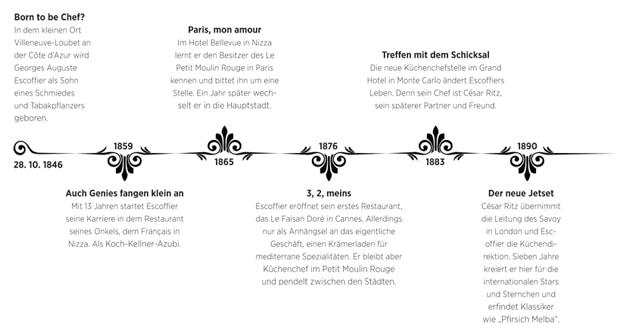 Zeitraffer von Auguste Escoffiers