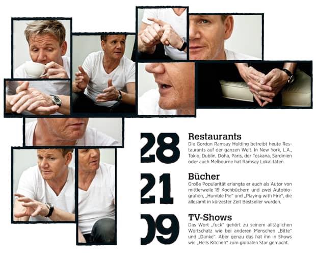 Gordon Ramsey: 28 Restaurants, 21 Bücher, 9 TV-Shows
