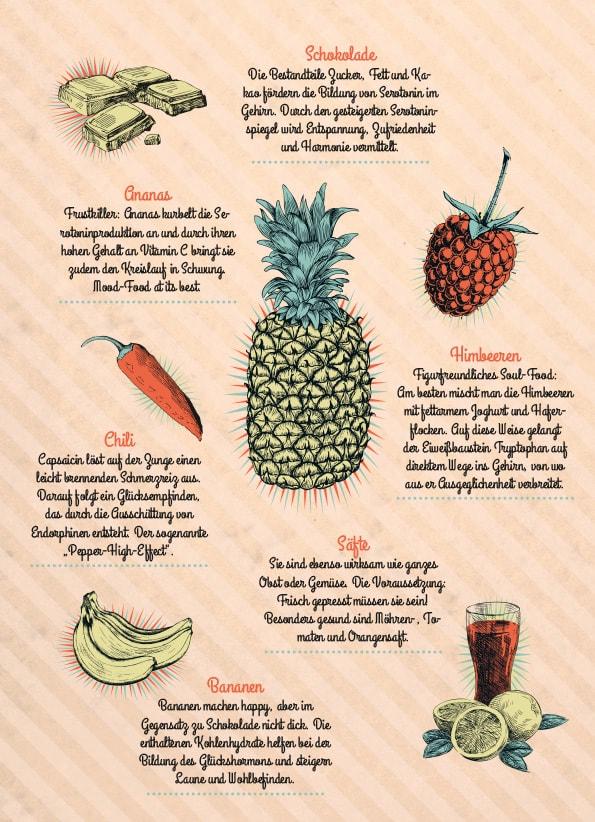 Lebensmittel mit stimmungsaufhellende Wirkung